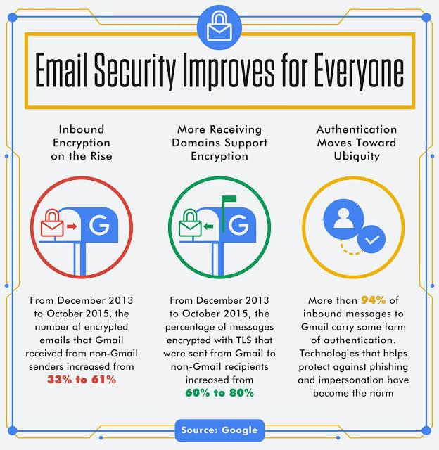 gmail-graphic