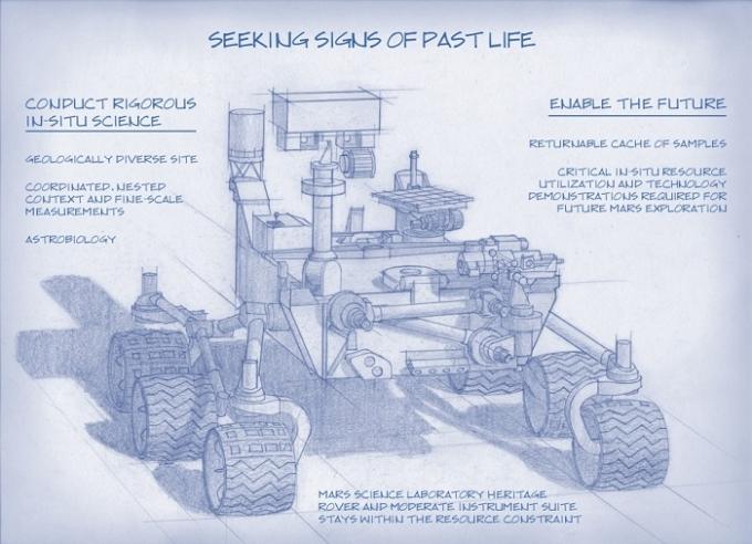 nasa mars-rover