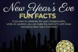 Exciting Facts of the New Year Eve
