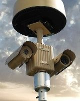 Land Systems Security Radar Market