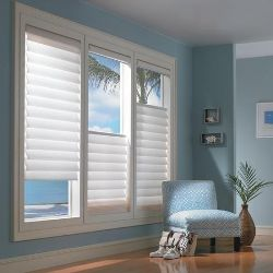 Window Treatments Market