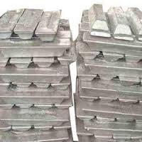 Secondary Aluminum market
