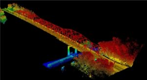 Terrestrial and Mobile Lidar Market