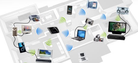 Wireless Gigabit Market