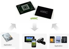 Embedded Multi Media Card (eMMC) Market