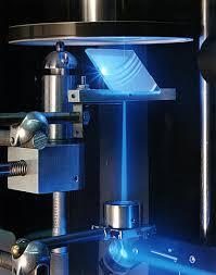 Laser Raman Spectrometer Market