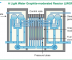 21Light Water Graphite-Moderated Reactor (RBMK)