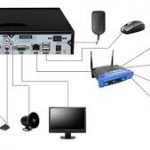 Network Video Recorder Market