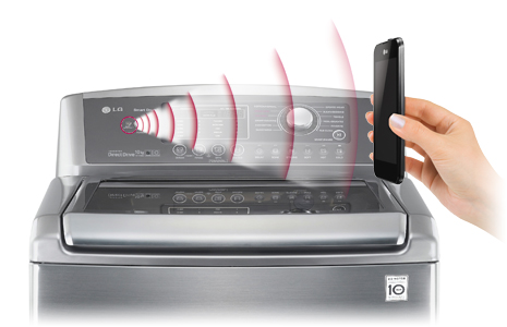 global smart washing machine market 2017 lg whirlpool samsung ge appliances hitachi. Black Bedroom Furniture Sets. Home Design Ideas