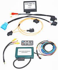 Video Input Interface Market
