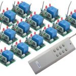 Wireless Remote Control System Market