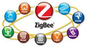 ZigBee Home Automation Market