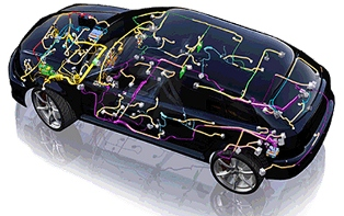 Electric Vehicle Wiring Harness System global electric vehicle wiring harness system market 2017 share global sourcing wire harness decision case study at mr168.co