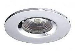 Ceiling Spotlights Market