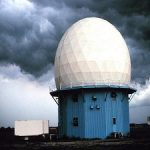 Doppler Radar Market