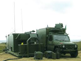Global Military Power Solutions Market