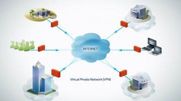 VPN (Virtual Private Network).