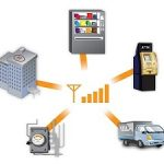 Cellular Machine-to-Machine Market
