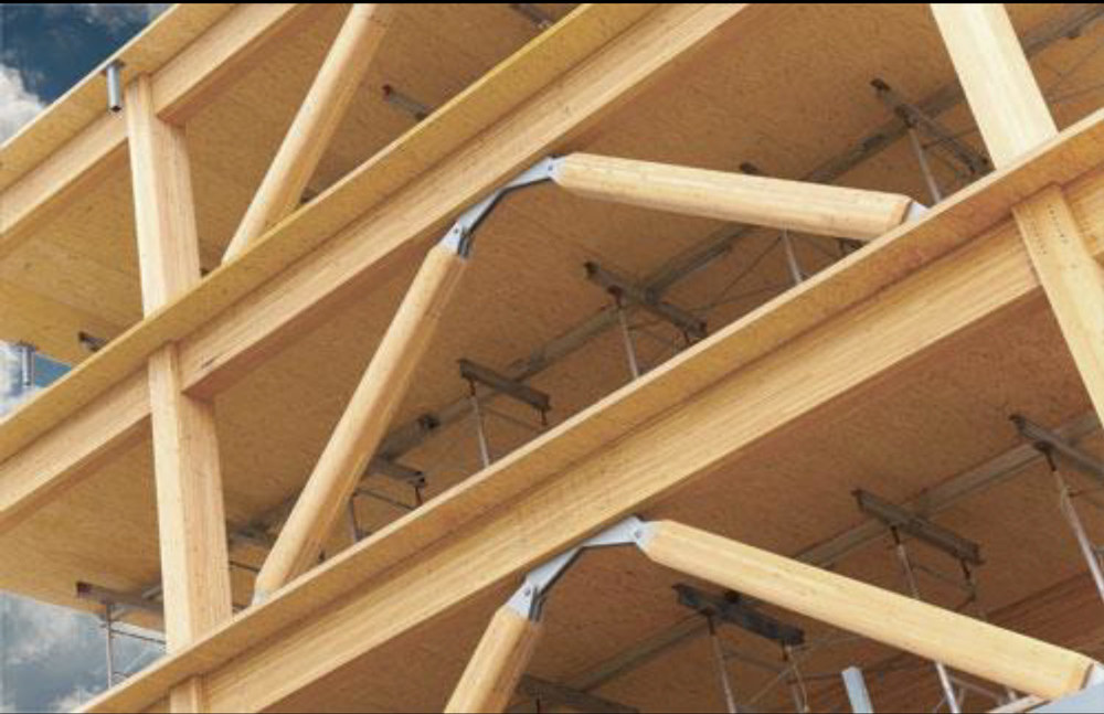 Global cross laminated timber clt market industry