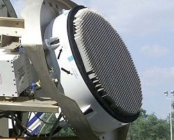 Electronically Scanned Array Radar Market