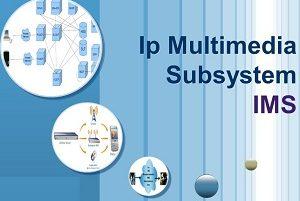 IP Multimedia Subsystem IMS Market