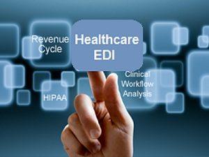 Healthcare Electronic Data Interchange EDI Market
