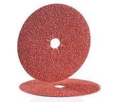 Abrasive Disc Market