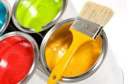 Acrylic Resin Coating Additives Market