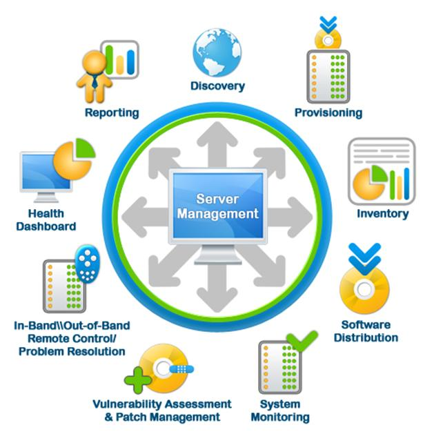 Remote Server Management Software Market