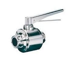 Manual Piston Valve Market