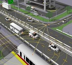 Automotive Communications Systems Market