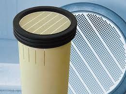 Porous Membranes Filter Market