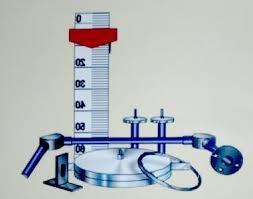 Torsion-Type Float Liquid Level Gauge Market